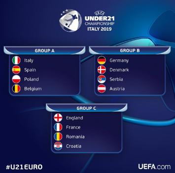 Europeo Under 21 2019: Italia nel girone con Spagna, Belgio e Polonia