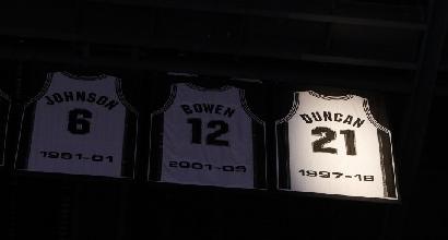 Basket, Nba: i Wizards abbattono i Clippers, Raptors e Spurs sorridono