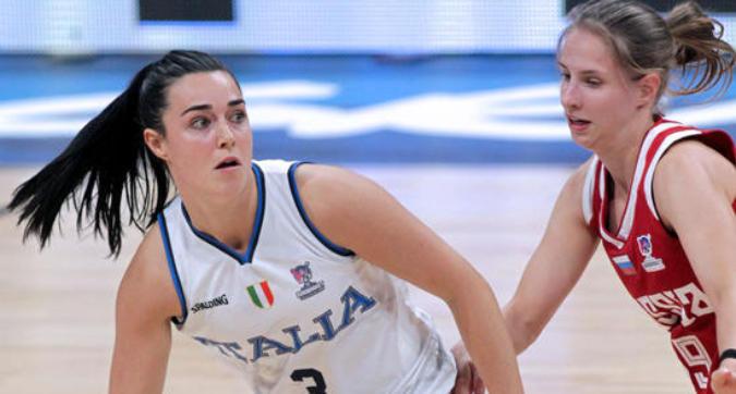 Eurobasket: azzurre ko ed eliminate