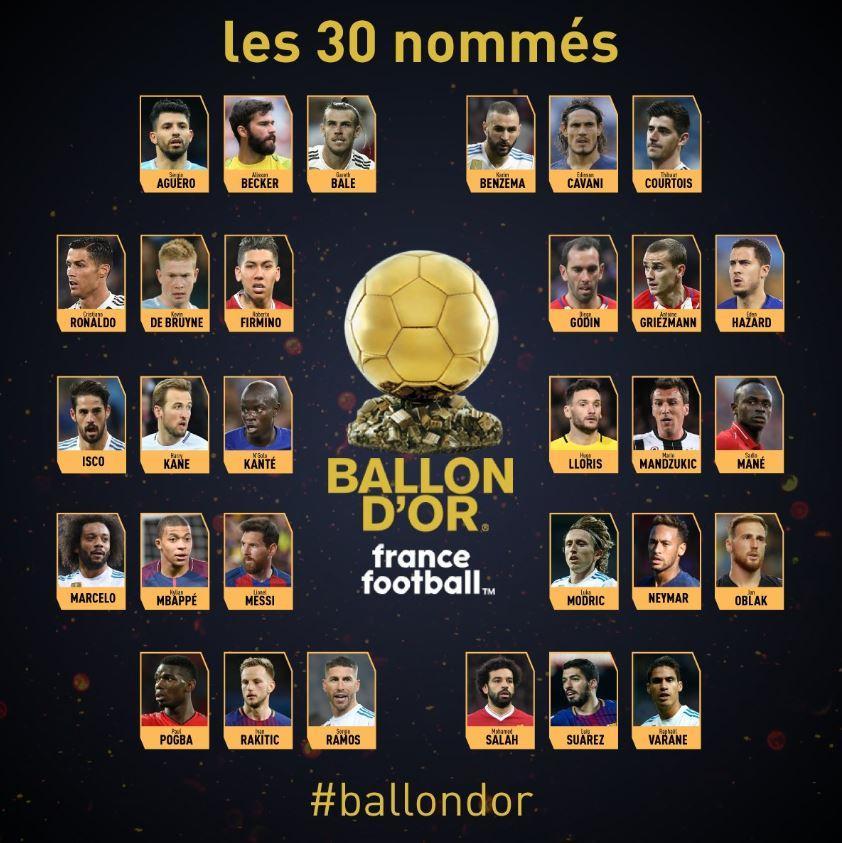 Pallone d'Oro 2018, la lista dei candidati