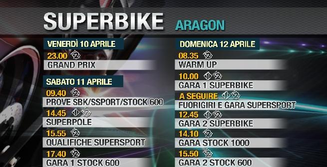 Superbike, gli appuntamenti tv su Italia 1 e Italia 2