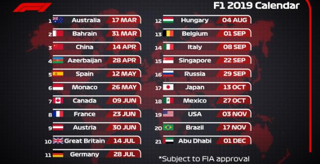 F1, svelato il calendario 2019: 21 gare, si correrà fino a dicembre