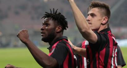 Milan, Piatek secondo solo a Messi per gol segnati