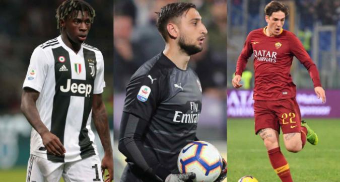 Calcio, i migliori Under 20 al mondo secondo L'Equipe