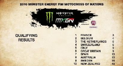 Motocross, Italia quinta nelle qualifiche del Nazioni a Maggiora