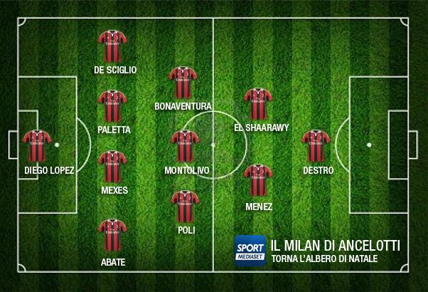 Albero Di Natale Milan.Milan Con Ancelotti Torna L Albero Di Natale Foto Sportmediaset