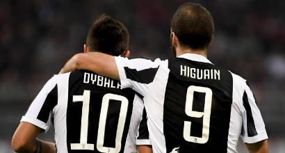 Juventus, Mondiali in HD: Sampaoli dice sì a Dybala e Higuain
