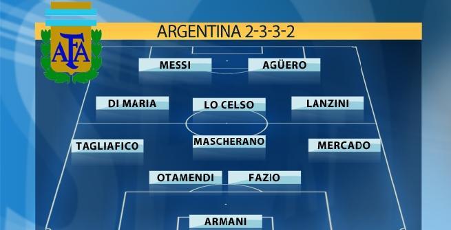 Sampaoli e il 2-3-3-2: come giocherà l'Argentina ai Mondiali