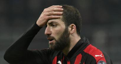Milan, Piatek e Morata sempre nel mirino. Ma c'è il freno Uefa