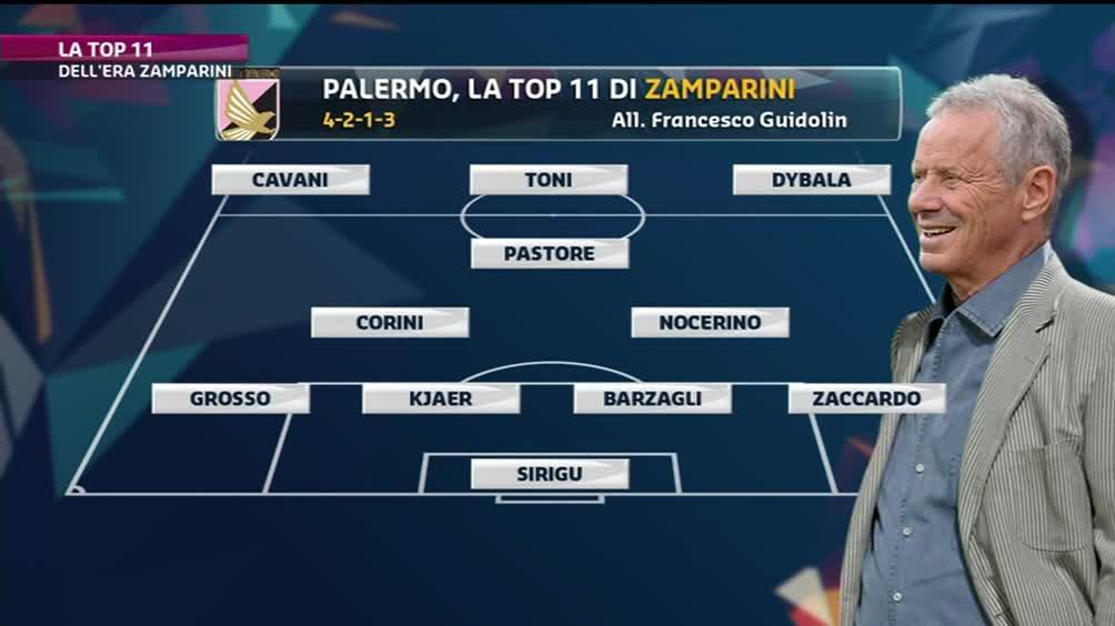 La Top 11 di Zamparini - Sportmediaset