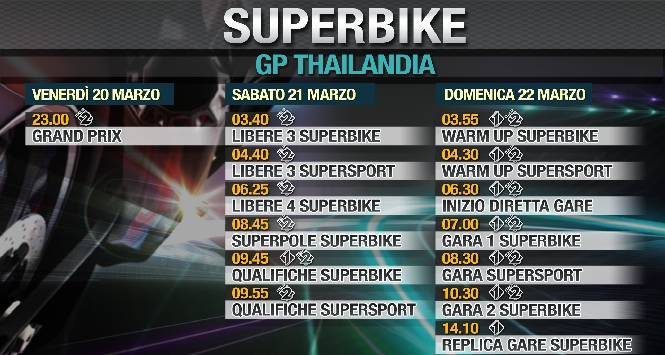 Superbike: il GP di Thailandia in tv