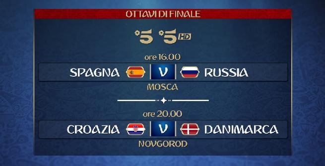 Mondiali 2018, Spagna e Croazia a caccia dei quarti di finale