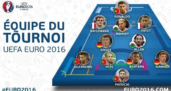 Euro 2016, nessun italiano nella top 11. Griezmann miglior giocatore