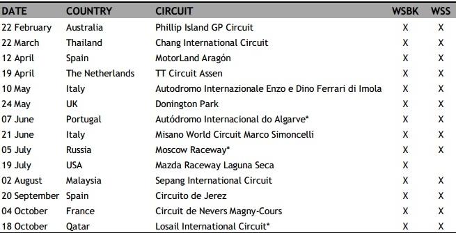 Superbike: ecco il calendario per il 2015