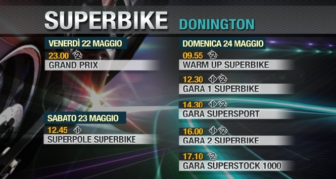 Superbike, gli orari tv di Donington