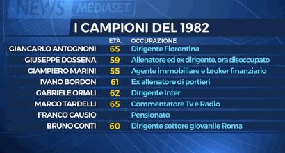 L'Italia campione al Mondiale 1982, solo chi c'era può capire
