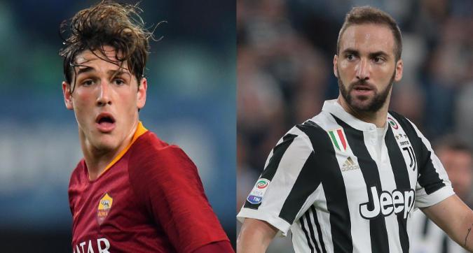 Roma e Juve, all'orizzonte lo scambio Zaniolo-Higuain. Ma va convinto il Pipita...