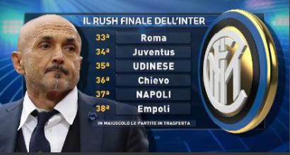 Inter, prima la Champions e poi... Gundogan