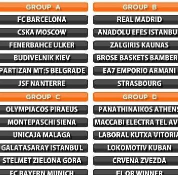 Basket, Eurolega: Milano con il Real Madrid, per Siena c'è l'Olympiacos