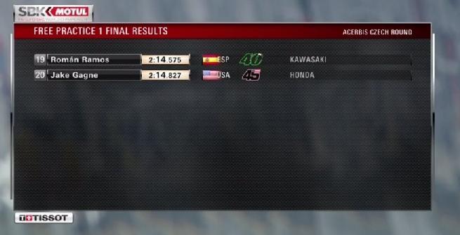 GP Repubblica Ceca: in Gara2 a Brno vince Lowes