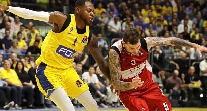 Eurolega: Milano affonda a Tel Aviv