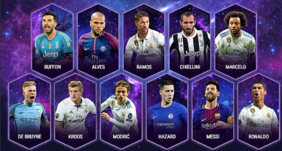 Top 11, Buffon e Chiellini nel Team Uefa 2017