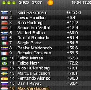 F1, GP Bahrain: Lewis Hamilton trionfa, ma Kimi Raikkonen è 2°