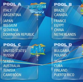 Mondiali Volley, ecco i gironi