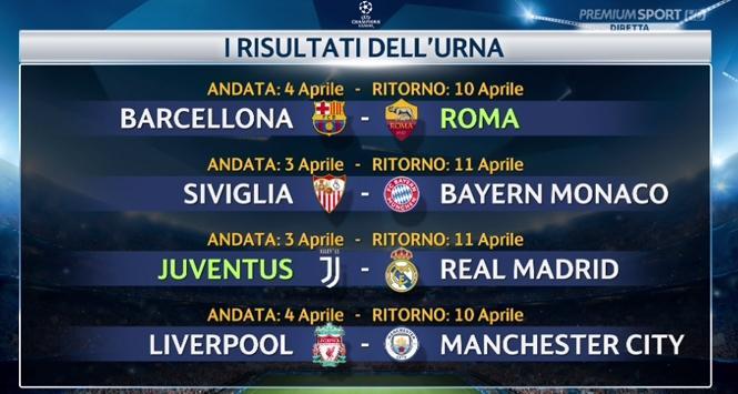 Champions: Barca-Roma e Juve-Real