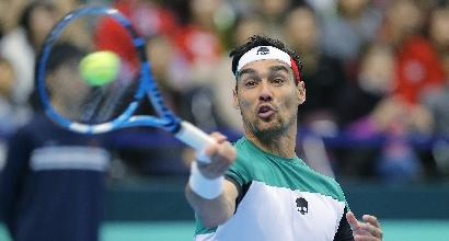 Tennis, Coppa Davis: l'Italia vola ai quarti