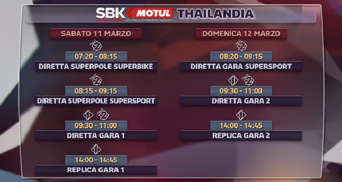 La Superbike sbarca in Thailandia: gli orari tv e streaming