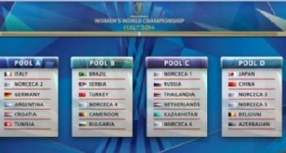 Volley, Mondiale: ecco il girone dell'Italia