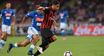 Milan, Ricardo Rodriguez non si muove