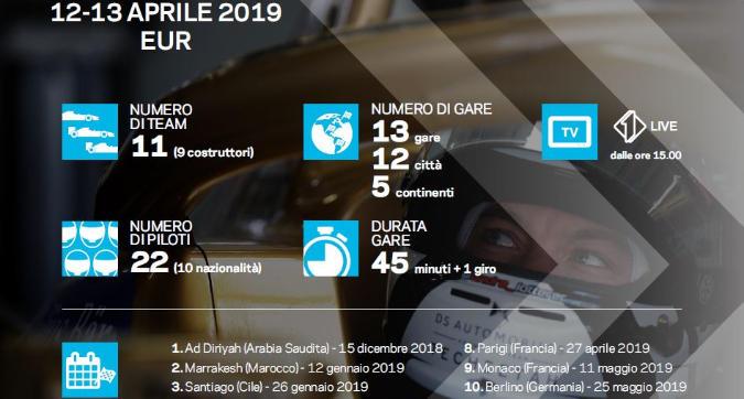 Formula E, E-Prix Roma: ecco tutti i numeri