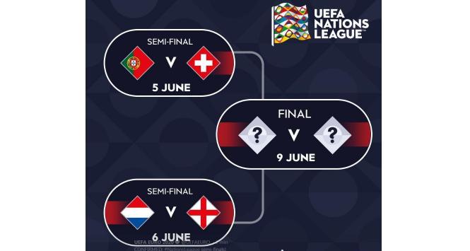 Nations League: Portogallo-Svizzera e Olanda-Inghilterra le semifinali