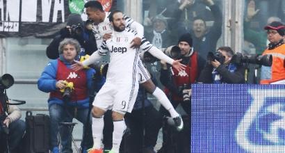 Juventus, Federico Higuain: