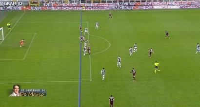Serie A, la moviola della 30.a giornata