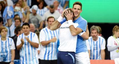 Coppa Davis, Argentina nella storia: primo successo firmato Del Potro