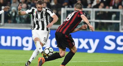 Milan-Juve: nodo ingaggio per Higuain. Bonucci e Caldara attendono