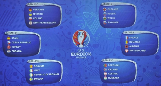 Euro2016, tutti i convocati
