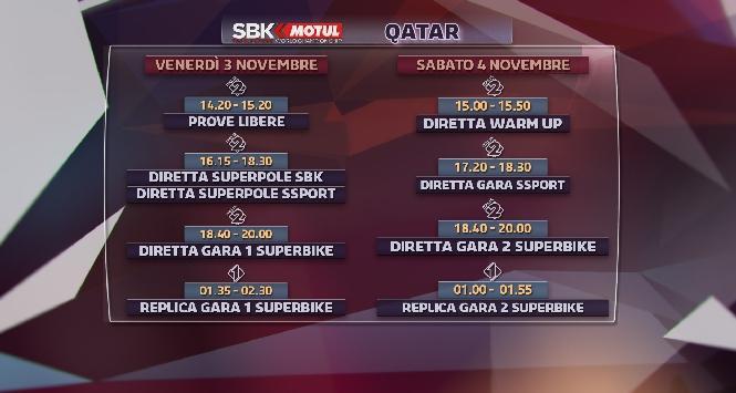 La Superbike a Losail: gli orari in tv e streaming
