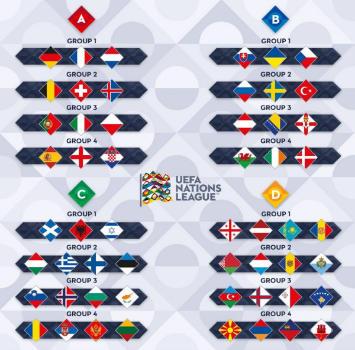 Uefa Nations League: si parte il 6 settembre, ostacolo Polonia per l'Italia