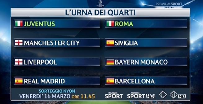 Champions: Juve e Roma, urna calda a Nyon