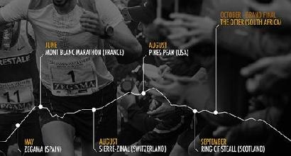 Golden Trail series: il vero