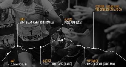 """Golden Trail series: il vero """"tour dei sogni"""" per il runner che ama la corsa in montagna"""