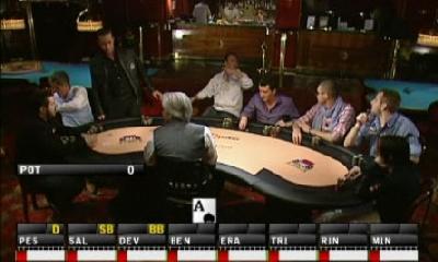 Il poker tournaments
