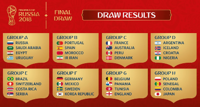 Sorteggio Mondiali, tutte le curiosità: Argentina-Nigeria l'habituè