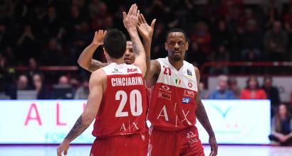 Basket, rigettato il ricorso dell'Olimpia Milano: confermato il 20-0 per Pistoia