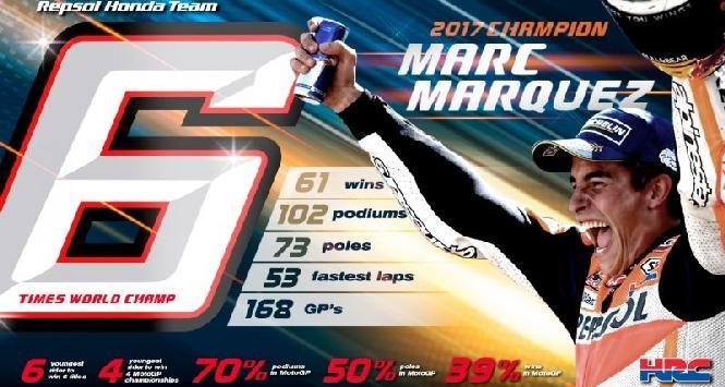 """MotoGP, Marquez: """"Solo un attimo di paura, bravo Dovi"""""""