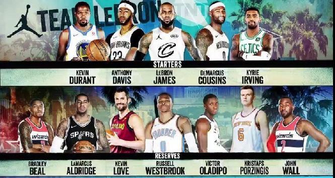 Nba All Star Game 2018, ecco le squadre: LeBron con Irving e Durant